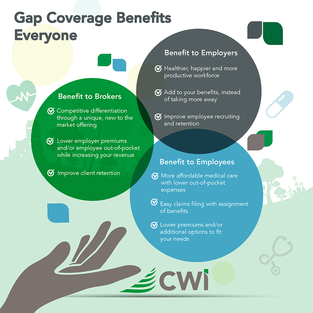 Coverages Benefits-web